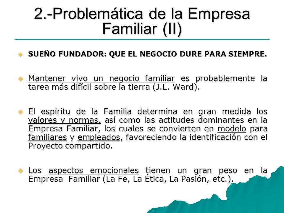 2.-Problemática de la Empresa Familiar (II) SUEÑO FUNDADOR: QUE EL NEGOCIO DURE PARA SIEMPRE. SUEÑO FUNDADOR: QUE EL NEGOCIO DURE PARA SIEMPRE. Manten