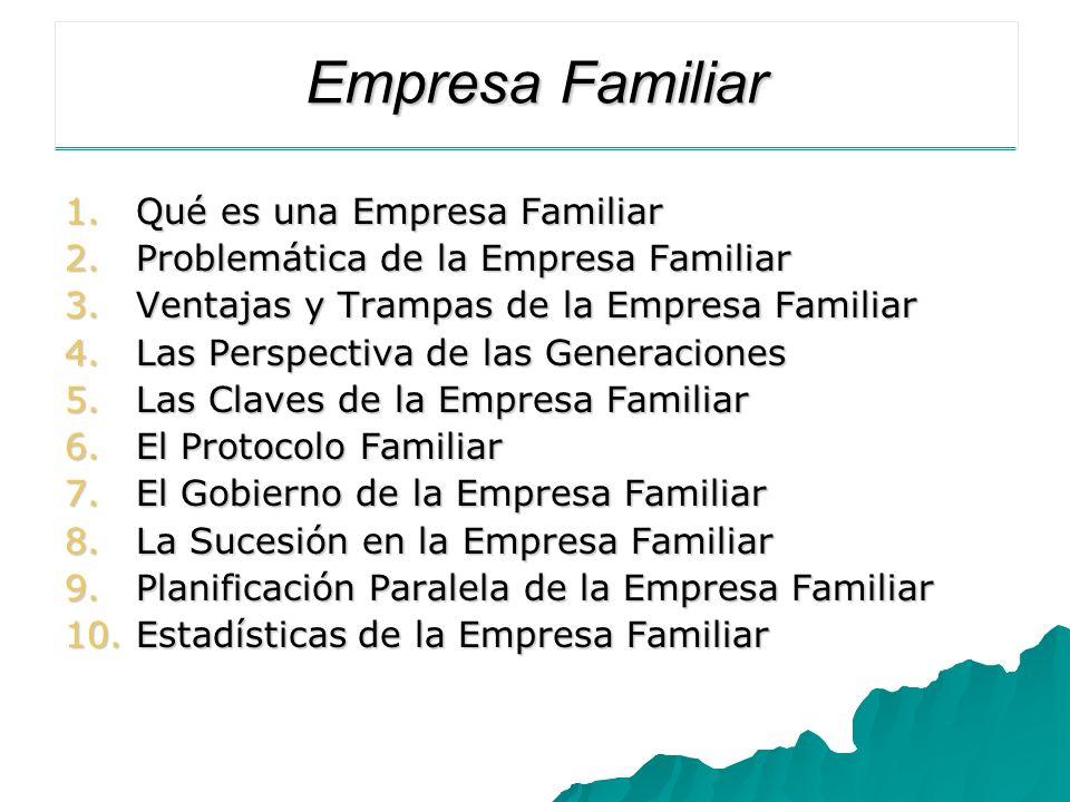 Empresa Familiar 1.Qué es una Empresa Familiar 2.Problemática de la Empresa Familiar 3.Ventajas y Trampas de la Empresa Familiar 4.Las Perspectiva de