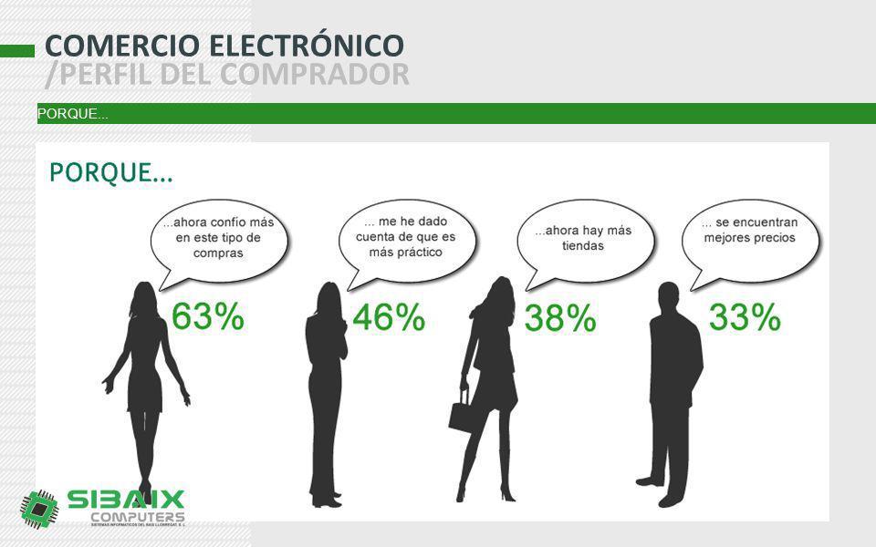 COMERCIO ELECTRÓNICO /PERFIL DEL COMPRADOR PORQUE...