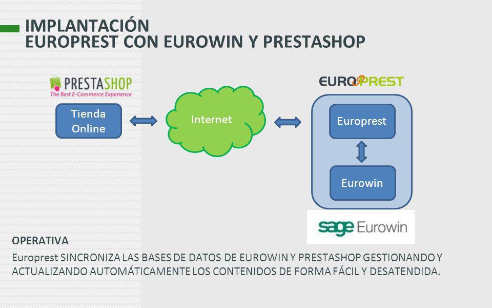 OPERATIVA Europrest SINCRONIZA LAS BASES DE DATOS DE EUROWIN Y PRESTASHOP GESTIONANDO Y ACTUALIZANDO AUTOMÁTICAMENTE LOS CONTENIDOS DE FORMA FÁCIL Y D