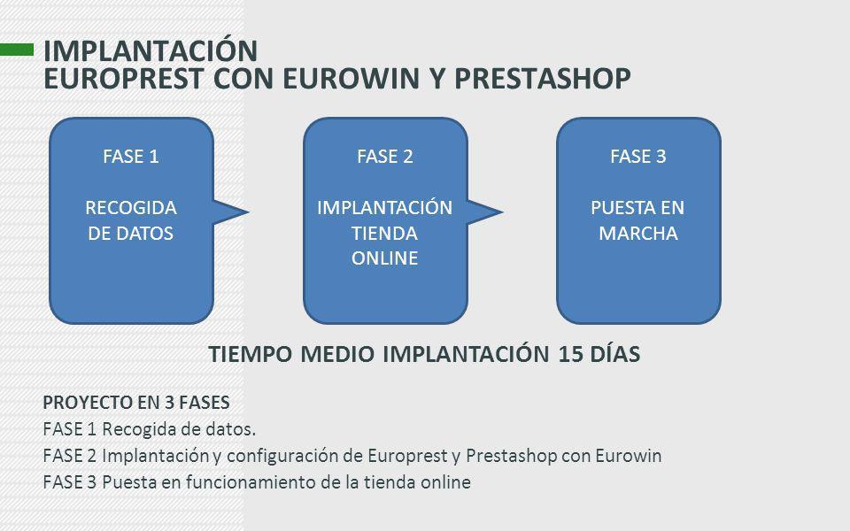 IMPLANTACIÓN EUROPREST CON EUROWIN Y PRESTASHOP PROYECTO EN 3 FASES FASE 1 Recogida de datos. FASE 2 Implantación y configuración de Europrest y Prest