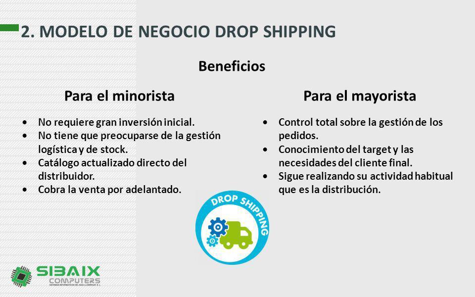 2. MODELO DE NEGOCIO DROP SHIPPING No requiere gran inversión inicial. No tiene que preocuparse de la gestión logística y de stock. Catálogo actualiza