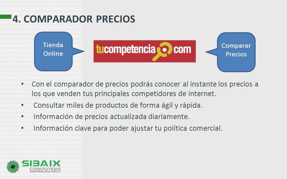 4. COMPARADOR PRECIOS Con el comparador de precios podrás conocer al instante los precios a los que venden tus principales competidores de internet. C