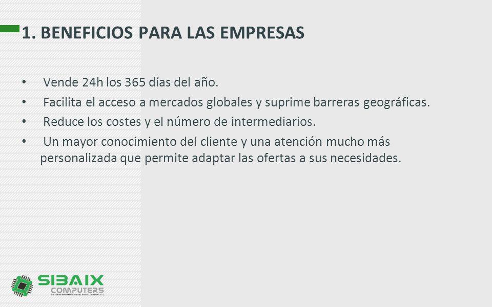 CASOS DE ÉXITO grupoactiva.com CLIENTE PROYECTO Integración Eurowin y tienda online Prestashop con sincronizados Europrest
