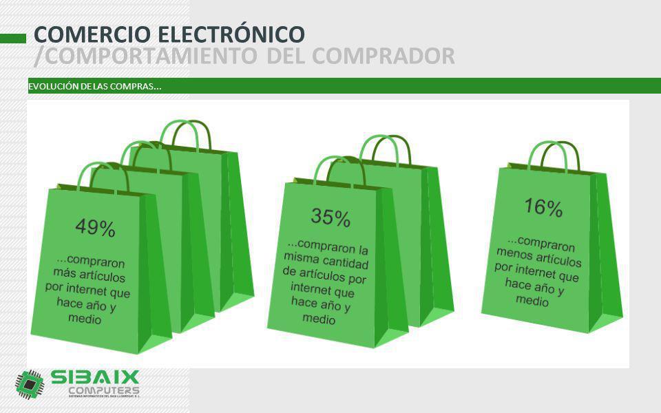COMERCIO ELECTRÓNICO /COMPORTAMIENTO DEL COMPRADOR EVOLUCIÓN DE LAS COMPRAS...