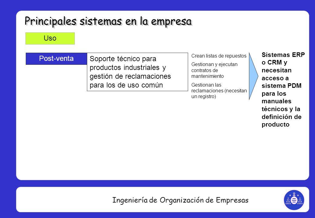 Ingeniería de Organización de Empresas Uso Post-venta Soporte técnico para productos industriales y gestión de reclamaciones para los de uso común Cre