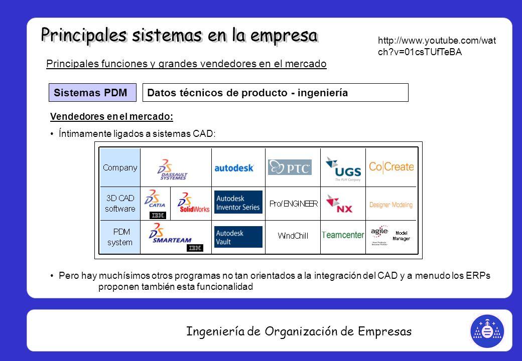 Ingeniería de Organización de Empresas Principales funciones y grandes vendedores en el mercado Sistemas PDM Datos técnicos de producto - ingeniería V
