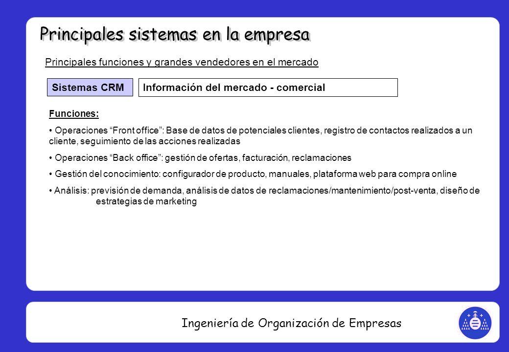 Ingeniería de Organización de Empresas Principales funciones y grandes vendedores en el mercado Sistemas CRM Información del mercado - comercial Funci