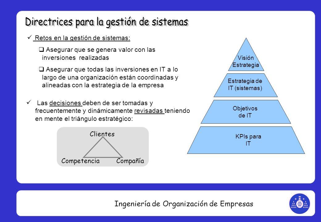 Ingeniería de Organización de Empresas Retos en la gestión de sistemas: Asegurar que se genera valor con las inversiones realizadas Asegurar que todas