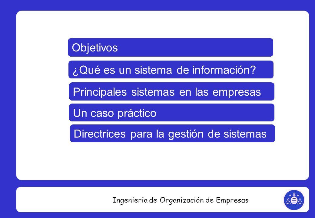 Ingeniería de Organización de Empresas Beatriz González beatrizgt@epsig.uniovi.es