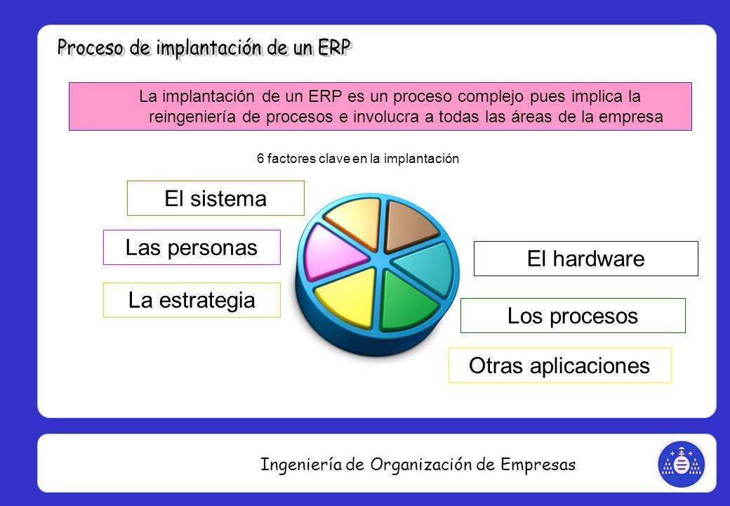 Ingeniería de Organización de Empresas La implantación de un ERP es un proceso complejo pues implica la reingeniería de procesos e involucra a todas l