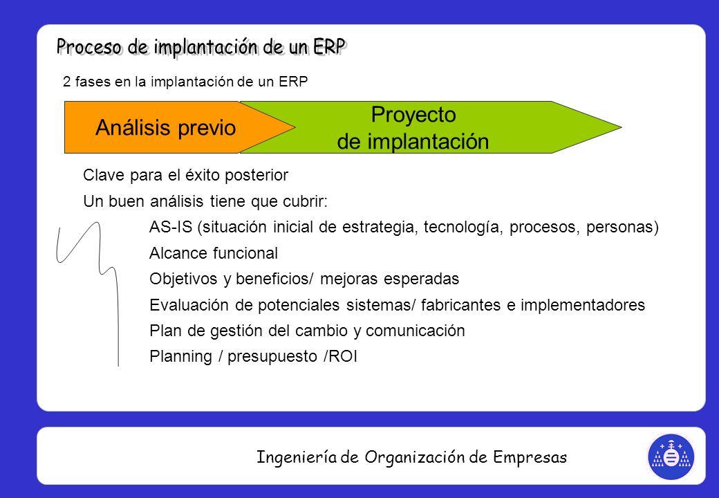 Ingeniería de Organización de Empresas Proyecto de implantación 2 fases en la implantación de un ERP Análisis previo Clave para el éxito posterior Un