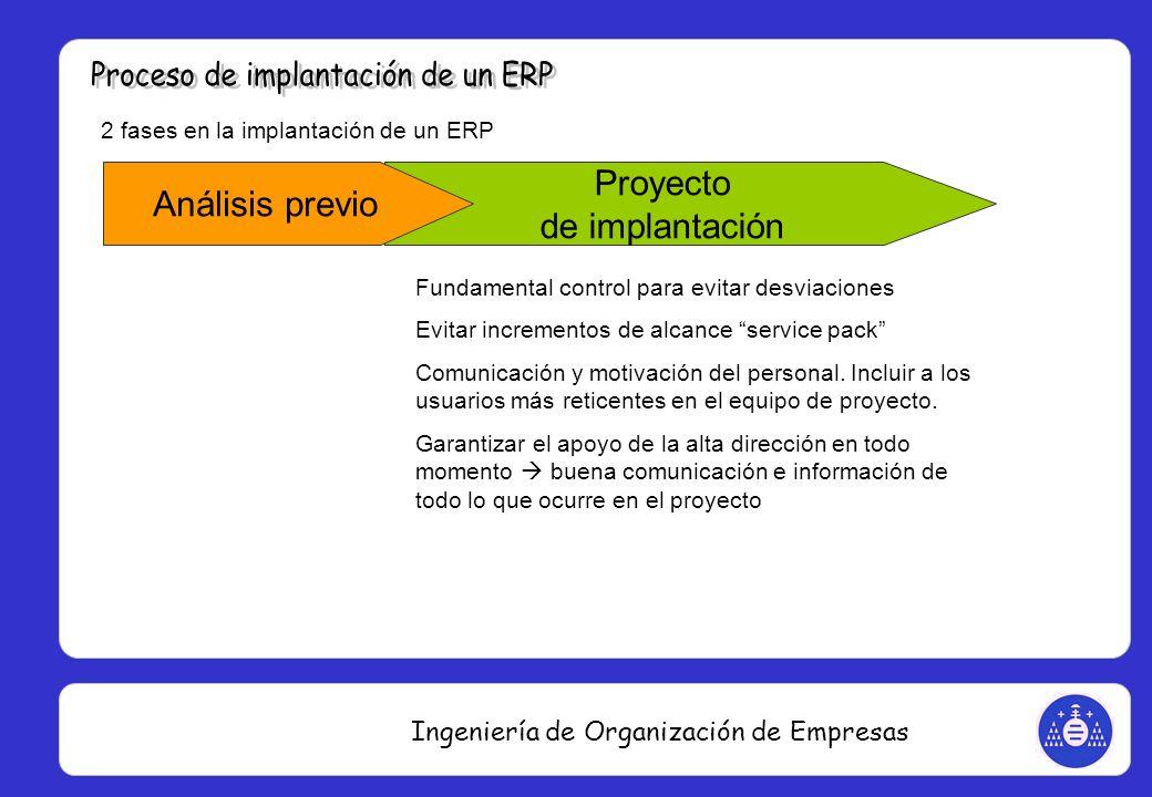 Ingeniería de Organización de Empresas Proyecto de implantación 2 fases en la implantación de un ERP Análisis previo Fundamental control para evitar d