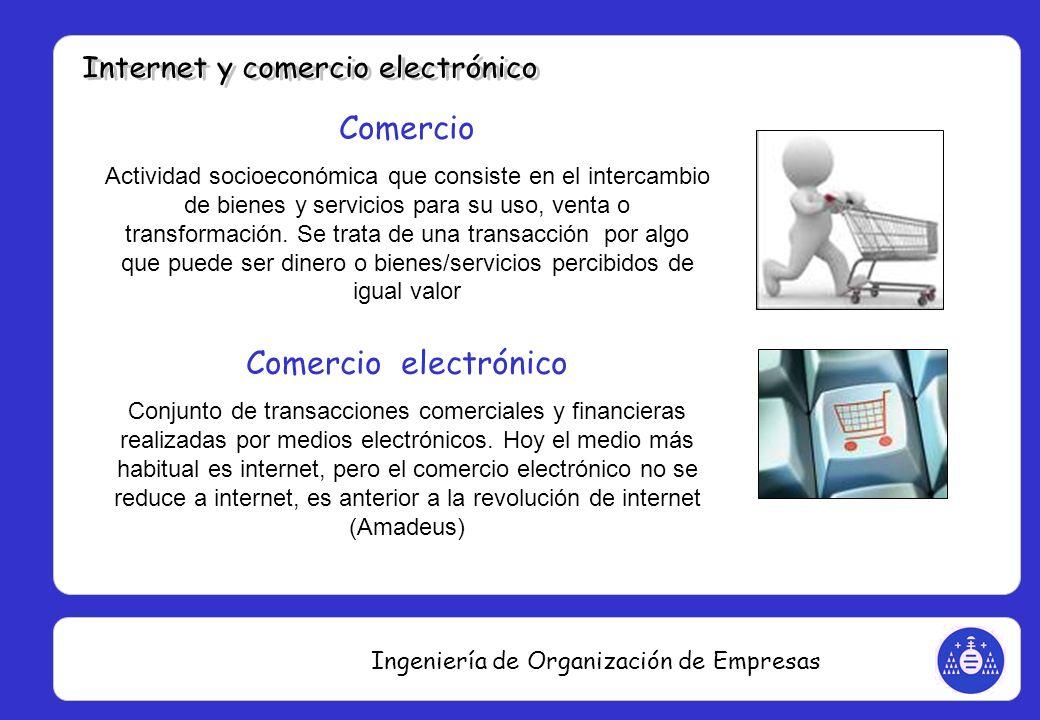 Ingeniería de Organización de Empresas Comercio Actividad socioeconómica que consiste en el intercambio de bienes y servicios para su uso, venta o tra