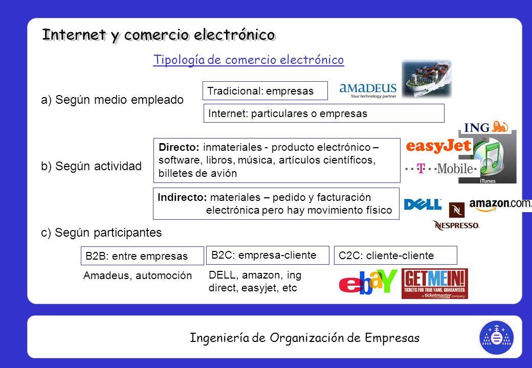 Ingeniería de Organización de Empresas a) Según medio empleado b) Según actividad c) Según participantes Tipología de comercio electrónico Tradicional