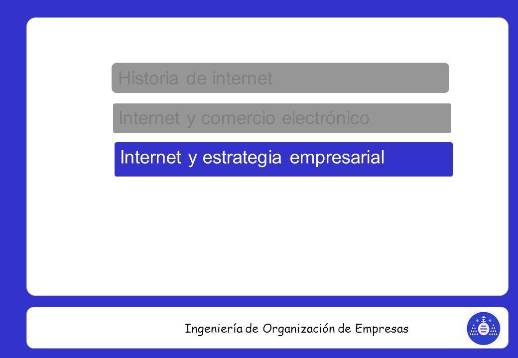Ingeniería de Organización de Empresas Historia de internet Internet y comercio electrónico Internet y estrategia empresarial