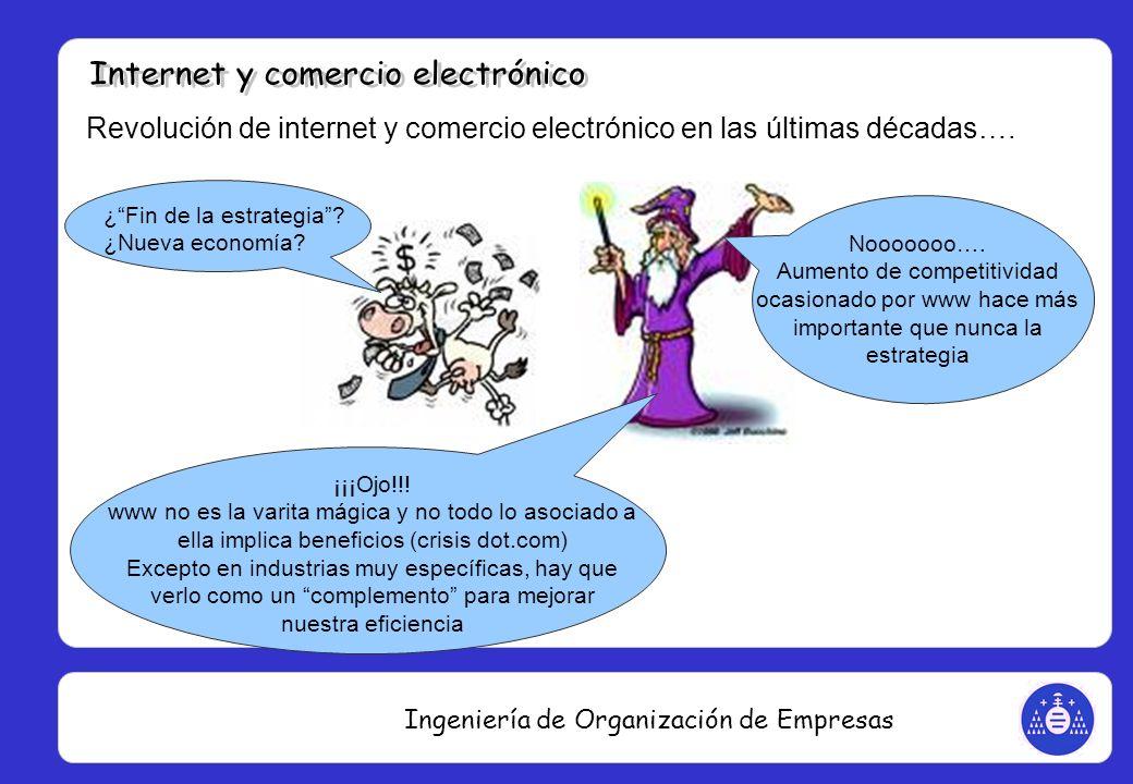 Ingeniería de Organización de Empresas ¿Fin de la estrategia? ¿Nueva economía? Revolución de internet y comercio electrónico en las últimas décadas….