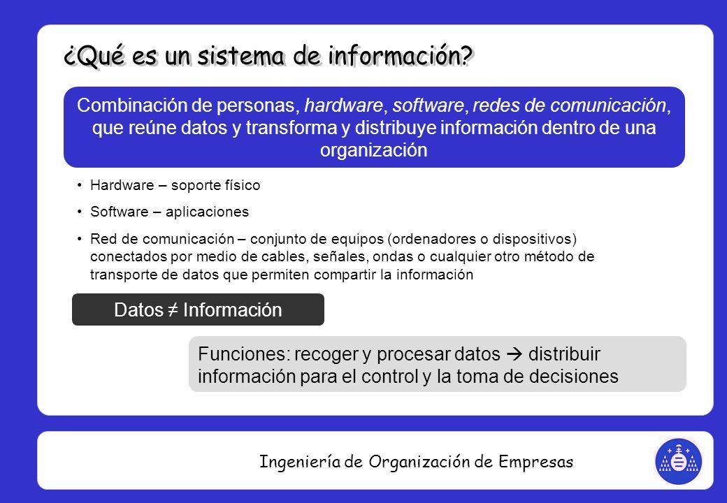 Ingeniería de Organización de Empresas Combinación de personas, hardware, software, redes de comunicación, que reúne datos y transforma y distribuye i