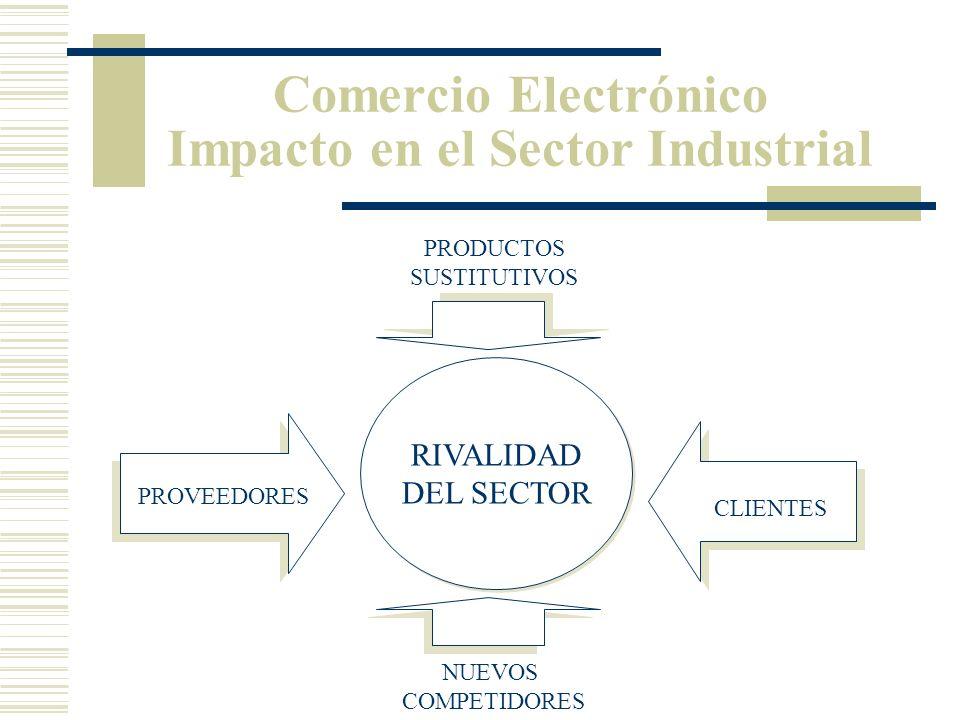 Comercio Electrónico El Impacto en la Empresa Pero el CE no afecta sólo a las empresas, sino que lo hace también sobre la estructura y composición de los distintos sectores industriales.