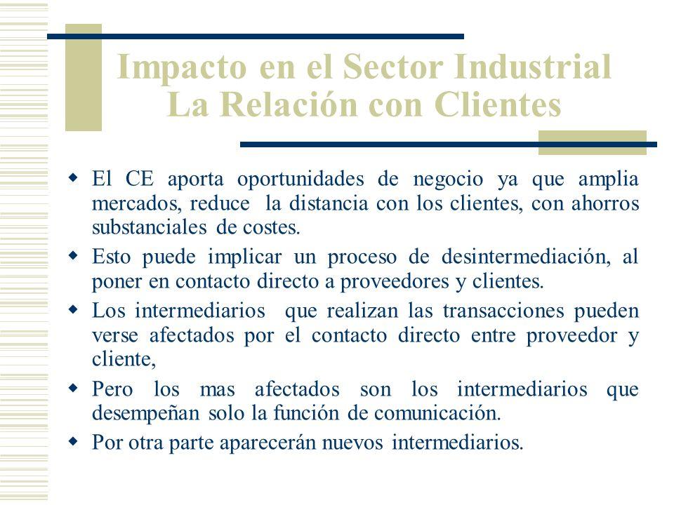 Comercio Electrónico Impacto en el Sector Industrial RIVALIDAD DEL SECTOR RIVALIDAD DEL SECTOR PRODUCTOS SUSTITUTIVOS CLIENTES PROVEEDORES NUEVOS COMPETIDORES