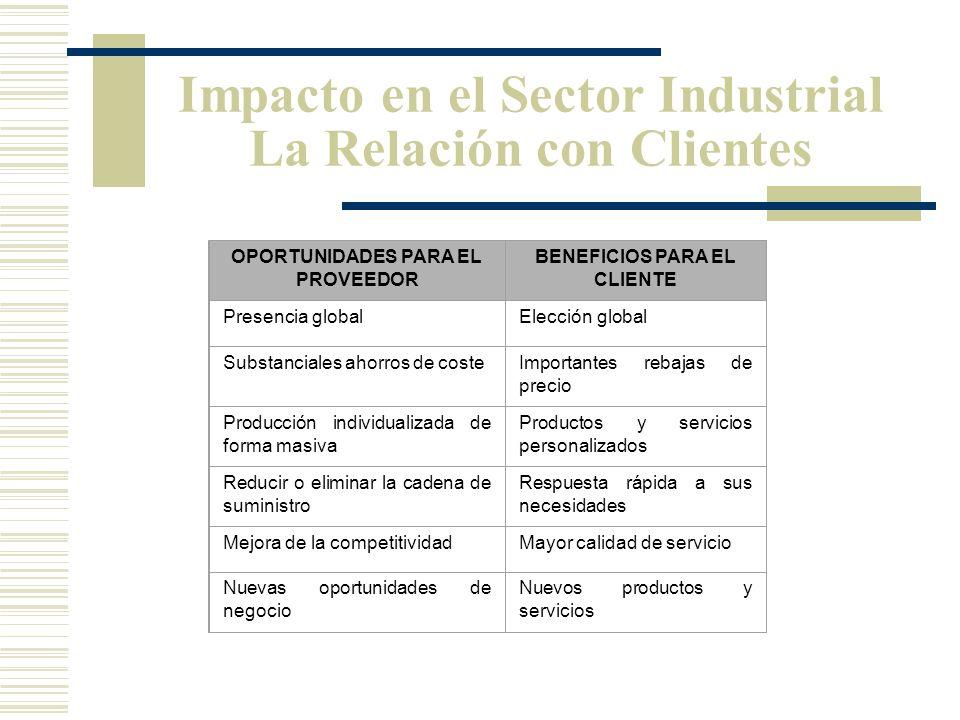 Impacto en el Sector Industrial La Relación con Clientes El CE aporta oportunidades de negocio ya que amplia mercados, reduce la distancia con los clientes, con ahorros substanciales de costes.