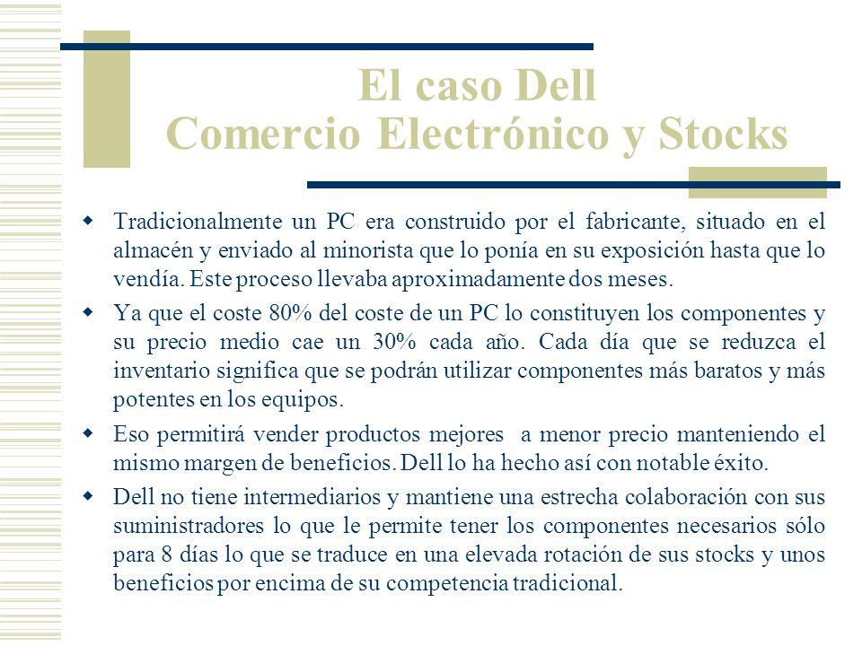 Impacto en el Sector Industrial La Relación con Proveedores Si el CE supone ventajas para el vendedor también para el comprador. Las ventajas provendr