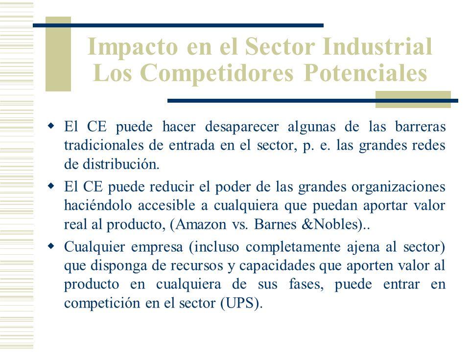 Impacto en el Sector Industrial Los Productos Sustitutivos Sistemas de CE basados en Internet aceleraran el desarrollo de nuevos productos y/o servicios (digitalización).