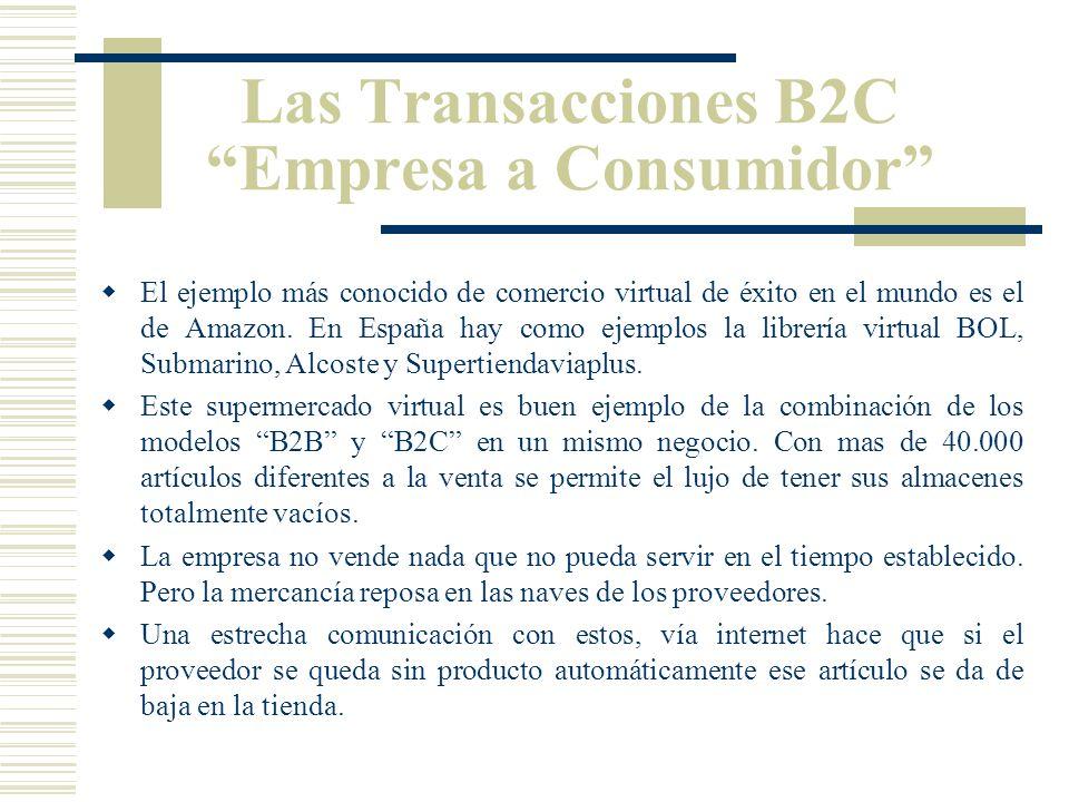 B2C TRANSACCIONES EMPRESA A CONSUMIDOR