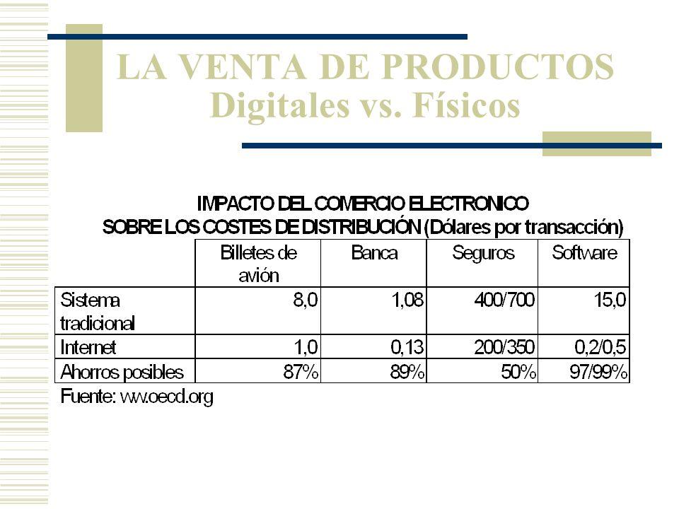 LA VENTA DE PRODUCTOS Digitales vs. Físicos La música, el software o las noticias son productos intangibles cuyo valor no descansa en su forma física.