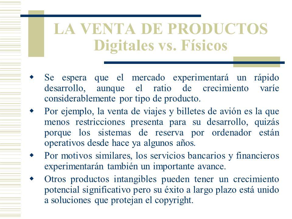 LA VENTA DE PRODUCTOS Digitales vs. Físicos