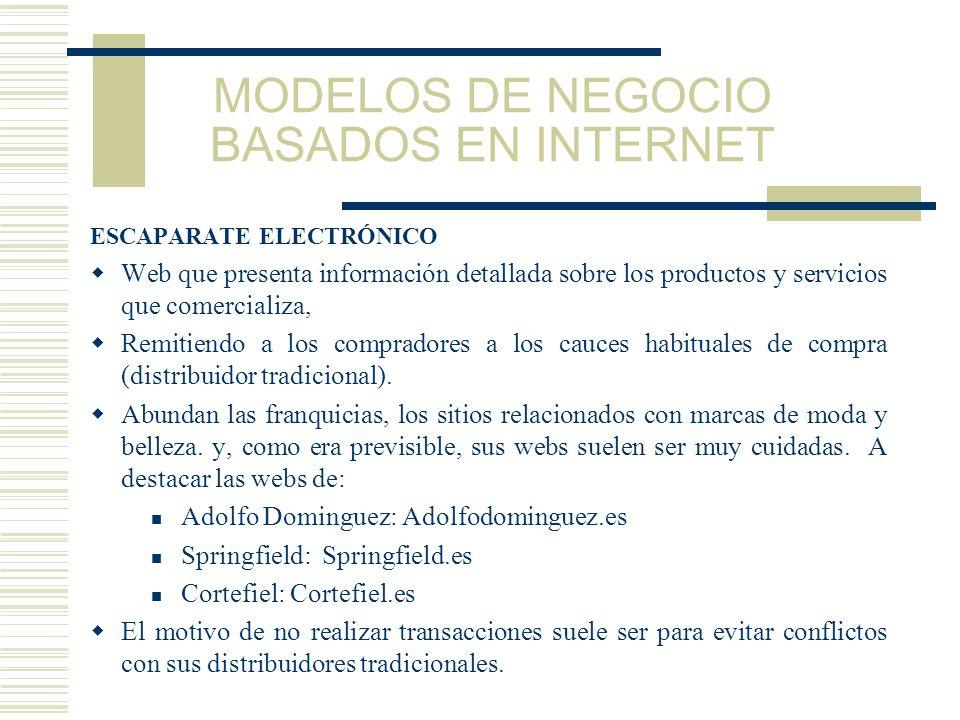 MODELOS DE NEGOCIO BASADOS EN INTERNET