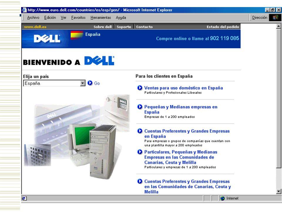 MODELOS DE NEGOCIO BASADOS EN INTERNET TIENDA VIRTUAL Prototipo de la traslación total a la web de la actividad comercial de una empresa o establecimi