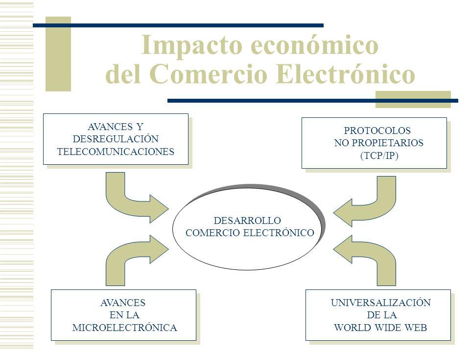 Impacto económico del Comercio Electrónico La atención que el Comercio Electrónico recibe en la actualidad de los medios de comunicación está basada más en su potencial que en el impacto real que hoy ejerce en la economía.
