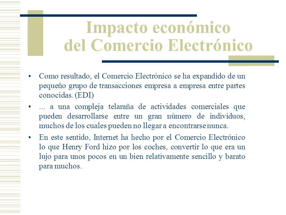 AVANCES Y DESREGULACIÓN TELECOMUNICACIONES PROTOCOLOS NO PROPIETARIOS (TCP/IP) UNIVERSALIZACIÓN DE LA WORLD WIDE WEB DESARROLLO COMERCIO ELECTRÓNICO AVANCES EN LA MICROELECTRÓNICA Impacto económico del Comercio Electrónico