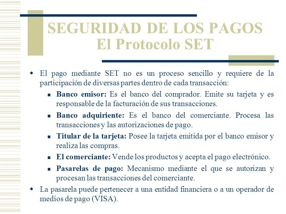 SEGURIDAD DE LOS PAGOS Deficiencias del Protocolo SSL Garantiza la confidencialidad pero el Vendedor posee el número de la tarjeta de crédito. No gara