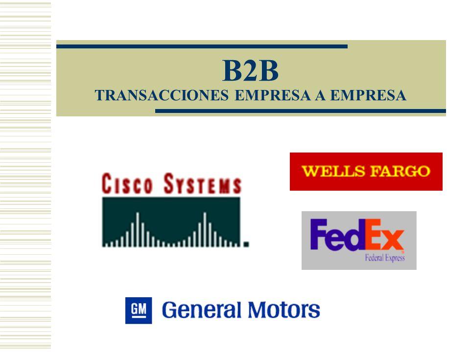 Definición y Tipos del Comercio Electrónico Transacciones empresa a empresa (B2B): Ejemplos destacan Etexx.com (mercado virtual de la industria textil