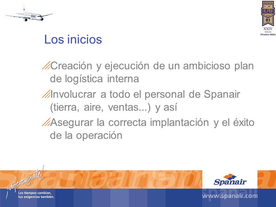 Los inicios Creación y ejecución de un ambicioso plan de logística interna Involucrar a todo el personal de Spanair (tierra, aire, ventas...) y así As