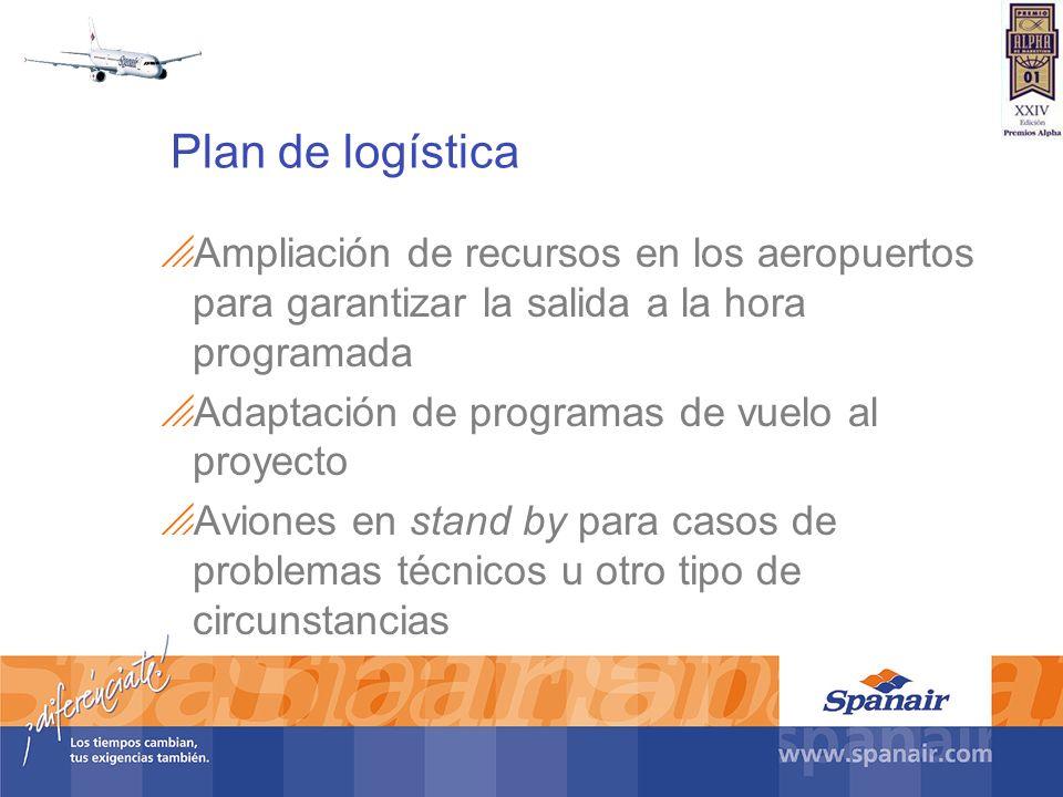 Plan de logística Ampliación de recursos en los aeropuertos para garantizar la salida a la hora programada Adaptación de programas de vuelo al proyect