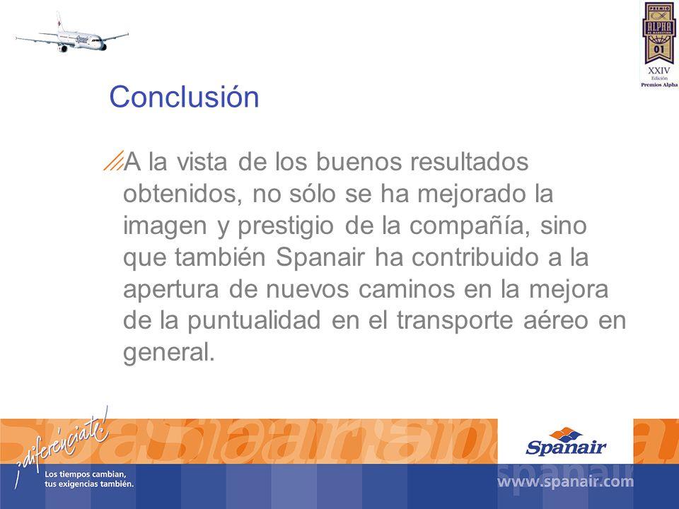 Conclusión A la vista de los buenos resultados obtenidos, no sólo se ha mejorado la imagen y prestigio de la compañía, sino que también Spanair ha con