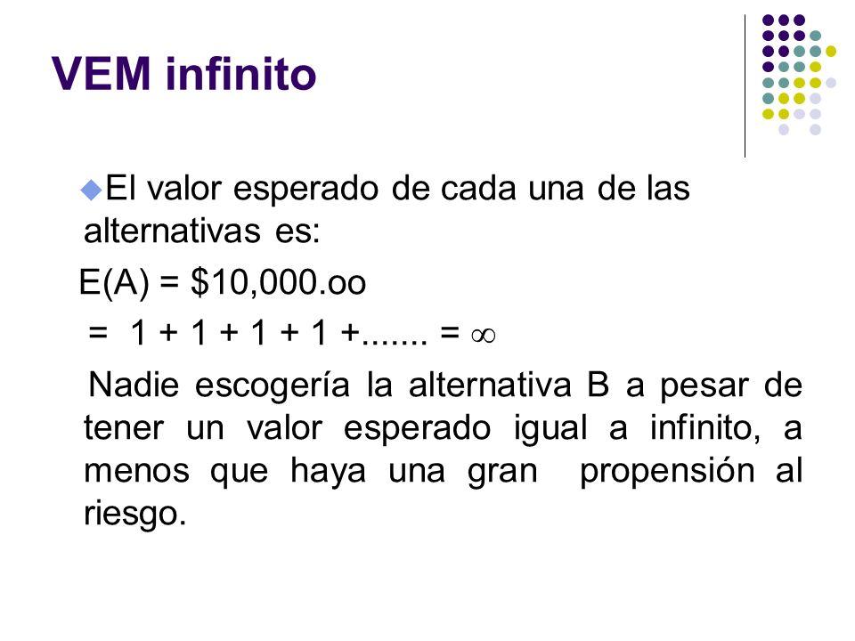 VEM infinito u El valor esperado de cada una de las alternativas es: E(A) = $10,000.oo = 1 + 1 + 1 + 1 +....... = Nadie escogería la alternativa B a p