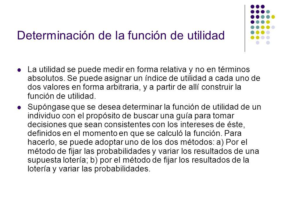Determinación de la función de utilidad La utilidad se puede medir en forma relativa y no en términos absolutos. Se puede asignar un índice de utilida