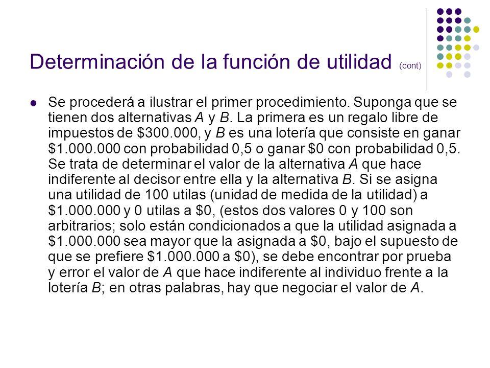 Determinación de la función de utilidad (cont) Se procederá a ilustrar el primer procedimiento. Suponga que se tienen dos alternativas A y B. La prime