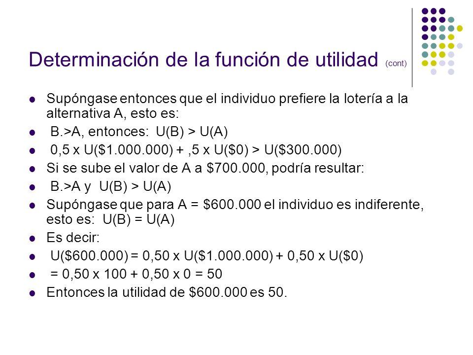 Determinación de la función de utilidad (cont) Supóngase entonces que el individuo prefiere la lotería a la alternativa A, esto es: B.>A, entonces: U(