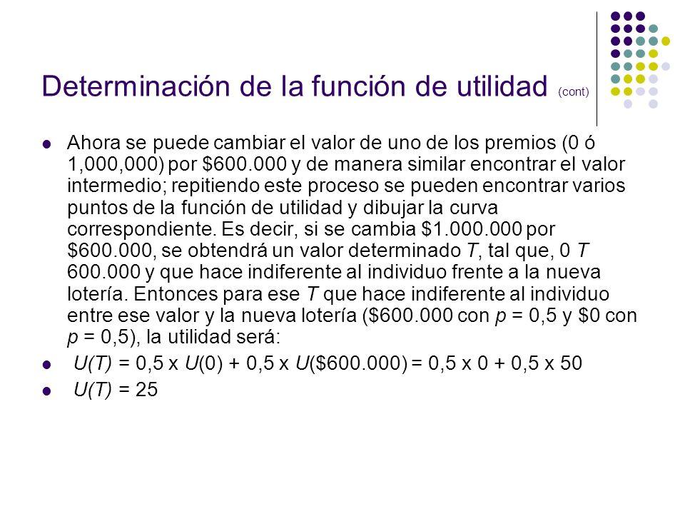 Determinación de la función de utilidad (cont) Ahora se puede cambiar el valor de uno de los premios (0 ó 1,000,000) por $600.000 y de manera similar