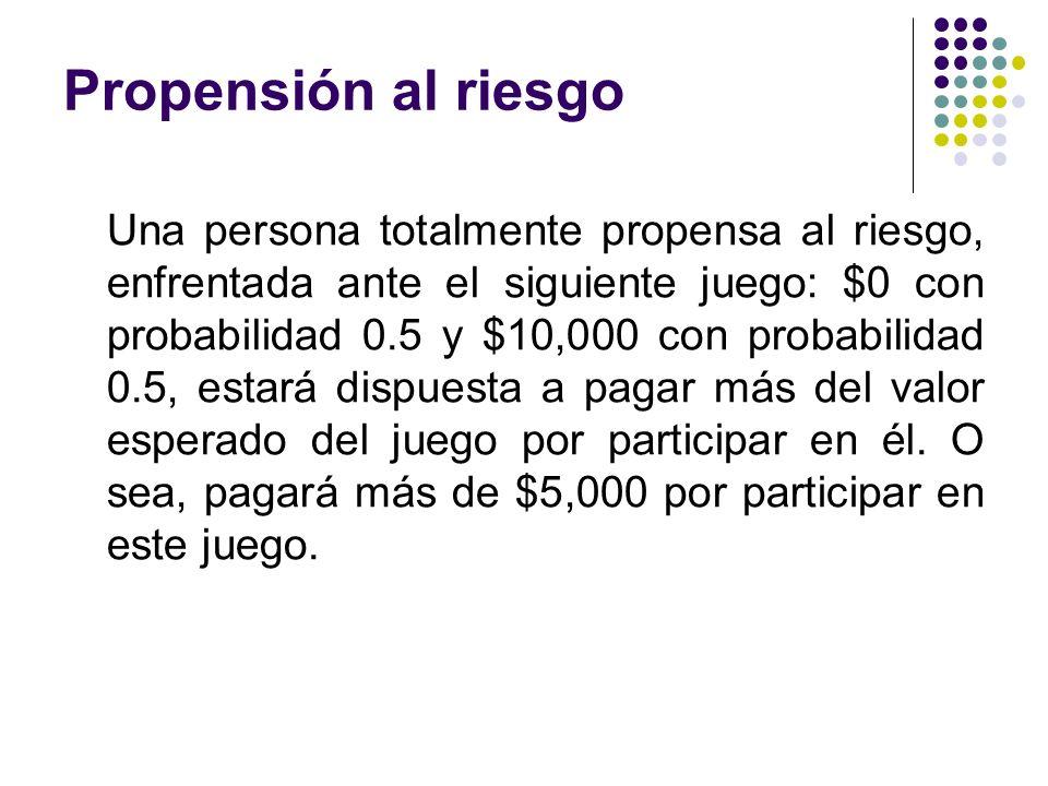 Propensión al riesgo Una persona totalmente propensa al riesgo, enfrentada ante el siguiente juego: $0 con probabilidad 0.5 y $10,000 con probabilidad