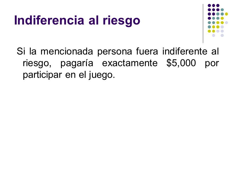 Indiferencia al riesgo Si la mencionada persona fuera indiferente al riesgo, pagaría exactamente $5,000 por participar en el juego.
