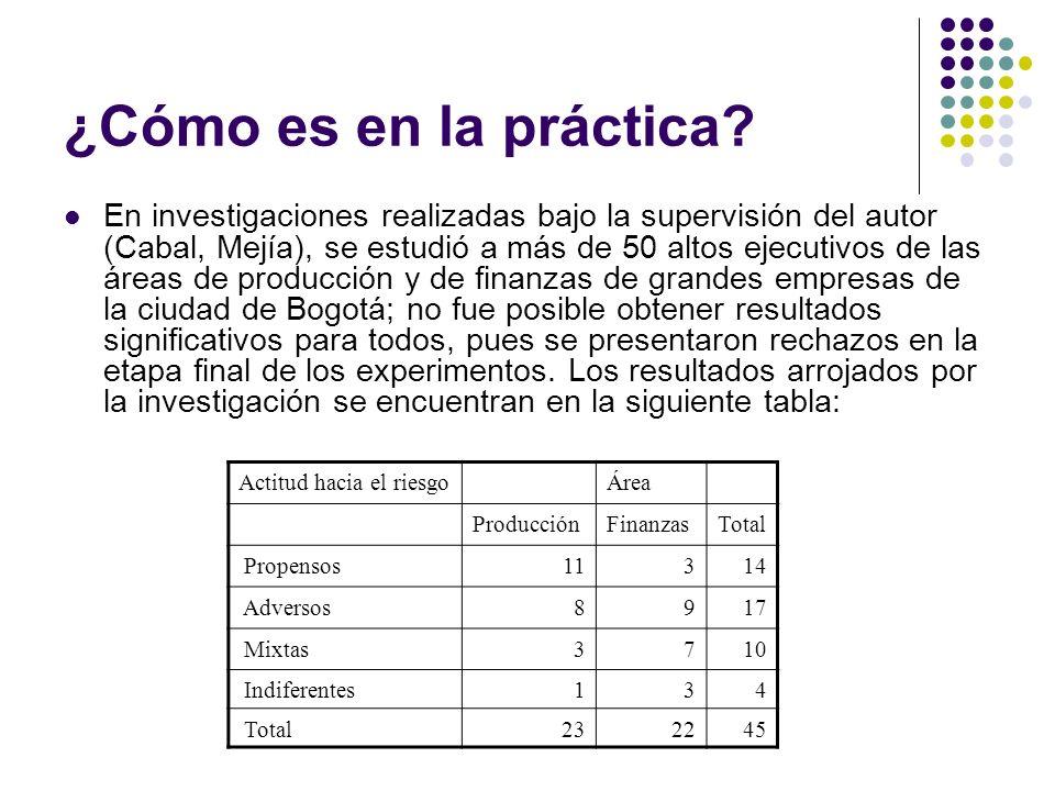 ¿Cómo es en la práctica? En investigaciones realizadas bajo la supervisión del autor (Cabal, Mejía), se estudió a más de 50 altos ejecutivos de las ár