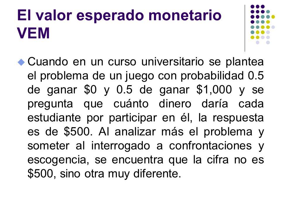 El valor esperado monetario VEM u Cuando en un curso universitario se plantea el problema de un juego con probabilidad 0.5 de ganar $0 y 0.5 de ganar