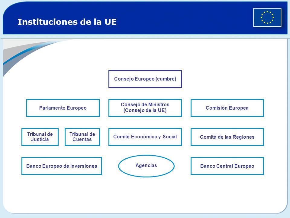 Parlamento Europeo Instituciones de la UE Tribunal de Justicia Tribunal de Cuentas Comité Económico y Social Comité de las Regiones Consejo de Ministros (Consejo de la UE) Comisión Europea Banco Europeo de InversionesBanco Central Europeo Agencias Consejo Europeo (cumbre)