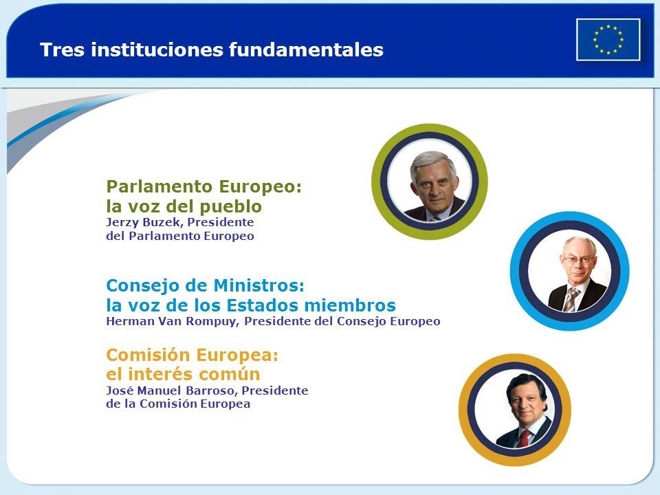 Tres instituciones fundamentales Parlamento Europeo: la voz del pueblo Jerzy Buzek, Presidente del Parlamento Europeo Consejo de Ministros: la voz de los Estados miembros Herman Van Rompuy, Presidente del Consejo Europeo Comisión Europea: el interés común José Manuel Barroso, Presidente de la Comisión Europea
